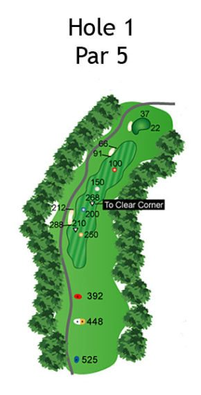 Layout of The Dream Hole 1