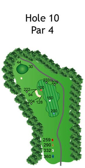 Layout of The Dream Hole 10
