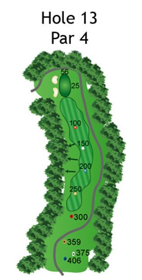 Layout of The Dream Hole 13