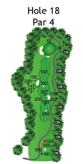 Layout of The Dream Hole 18