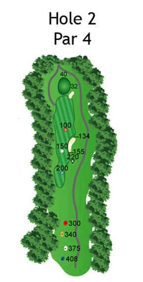 Layout of The Dream Hole 2
