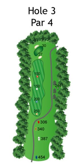 Layout of The Dream Hole 3
