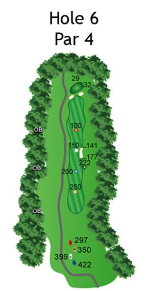 Layout of The Dream Hole 6