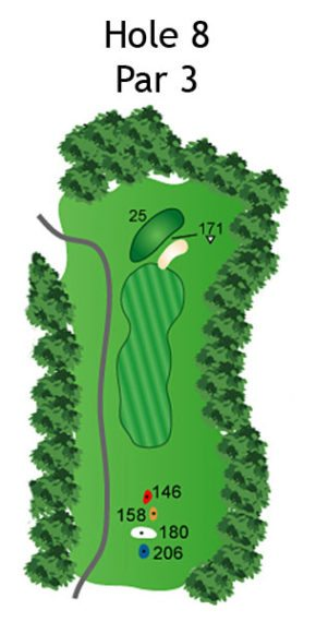Layout of The Dream Hole 8